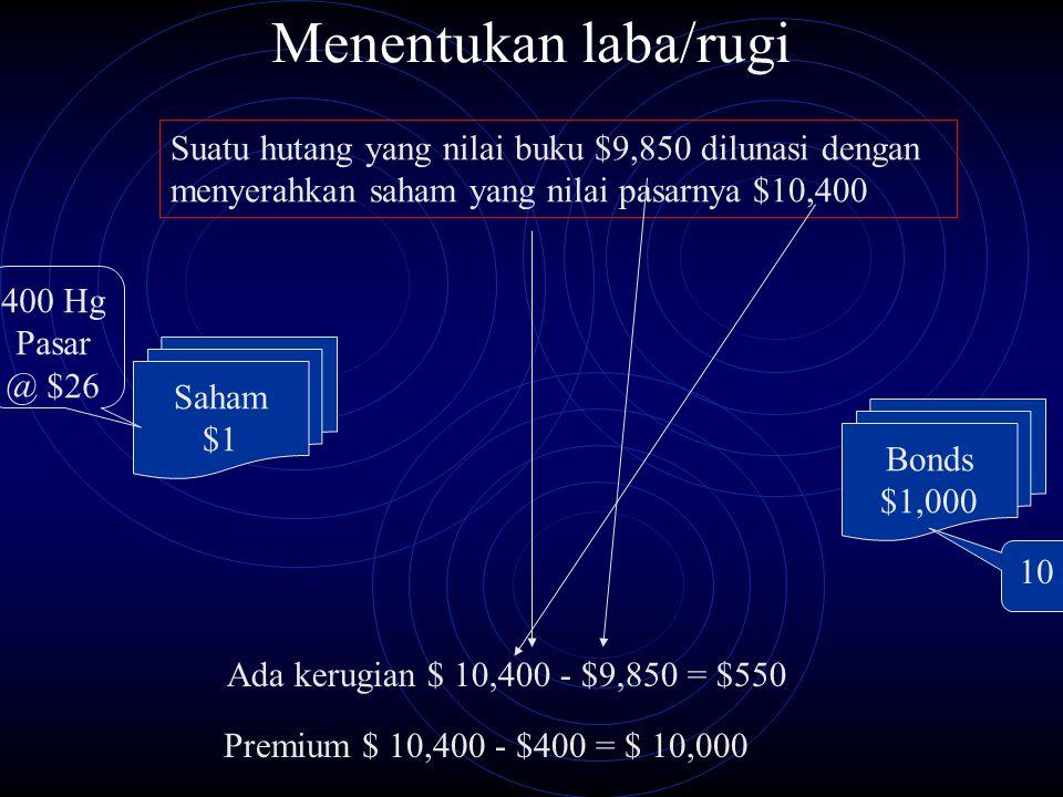 Menentukan laba/rugi Bonds $1,000 Saham $1 400 Hg Pasar @ $26 10 lb Suatu hutang yang nilai buku $9,850 dilunasi dengan menyerahkan saham yang nilai p