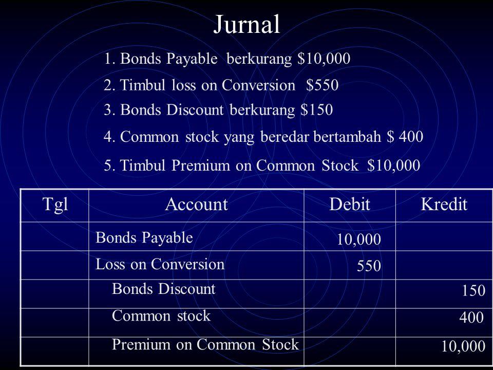 TglAccountDebitKredit Bonds Payable 10,000 Bonds Discount 150 Common stock 400 Premium on Common Stock 10,000 Loss on Conversion 550 Jurnal 1. Bonds P