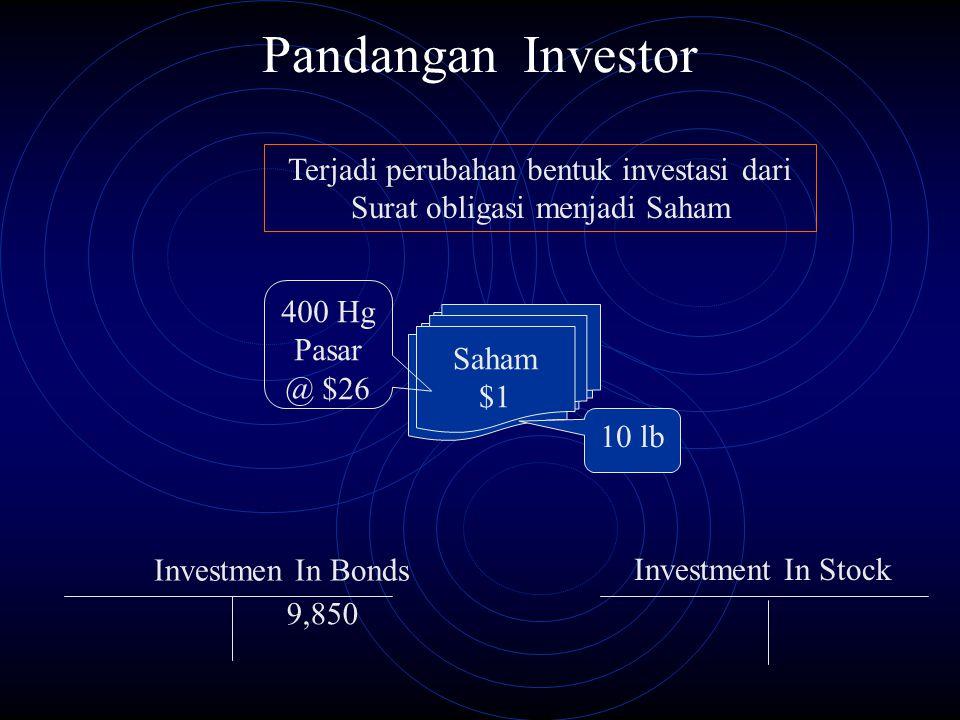 Pandangan Investor Terjadi perubahan bentuk investasi dari Surat obligasi menjadi Saham Bonds $1,000 Saham $1 400 Hg Pasar @ $26 10 lb Investmen In Bo