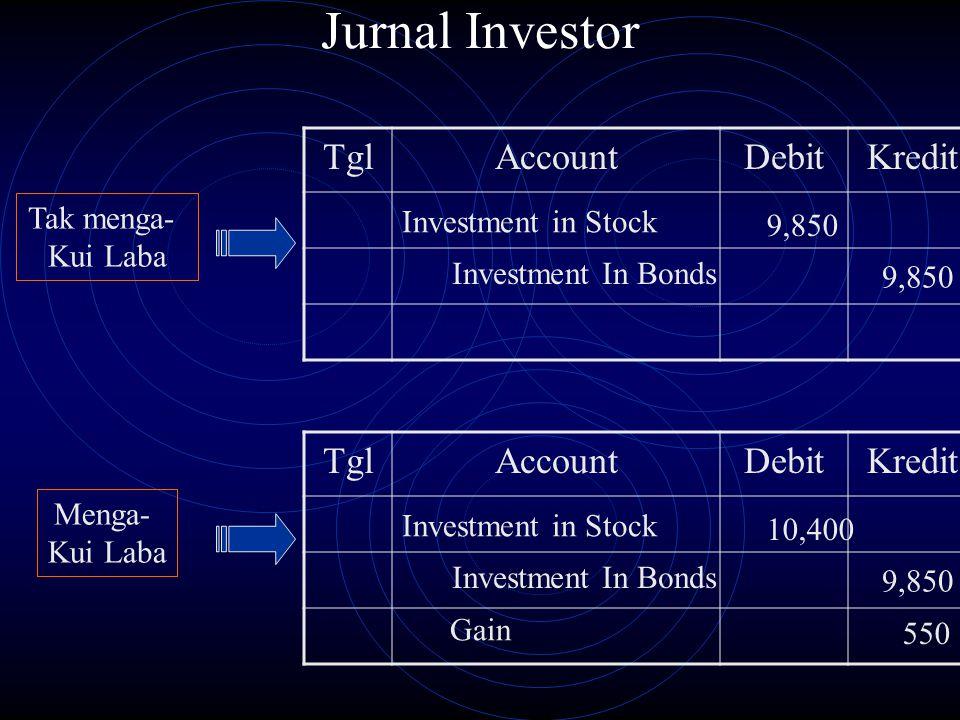 Jurnal Investor Tak menga- Kui Laba TglAccountDebitKredit Investment in Stock 9,850 Investment In Bonds 9,850 TglAccountDebitKredit Investment in Stoc