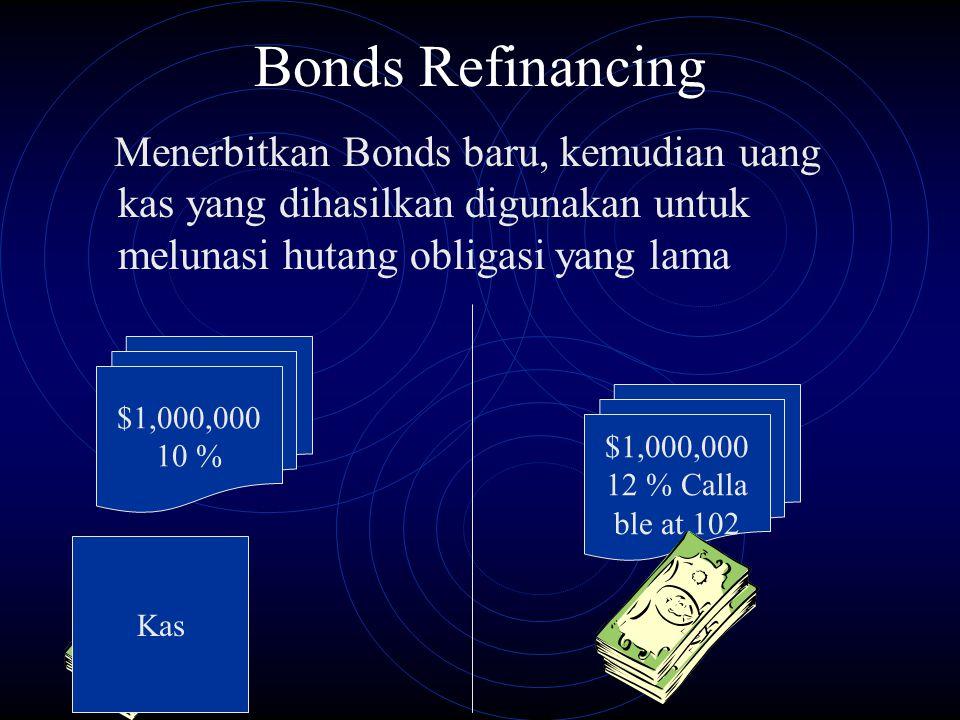 Bonds Refinancing Menerbitkan Bonds baru, kemudian uang kas yang dihasilkan digunakan untuk melunasi hutang obligasi yang lama $1,000,000 12 % Calla b