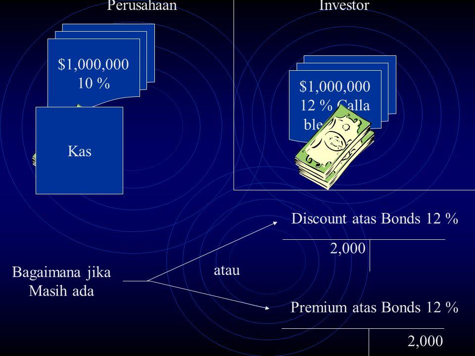 $1,000,000 12 % Calla ble at 102 $1,000,000 10 % Kas Discount atas Bonds 12 % Premium atas Bonds 12 % 2,000 Bagaimana jika Masih ada atau PerusahaanIn