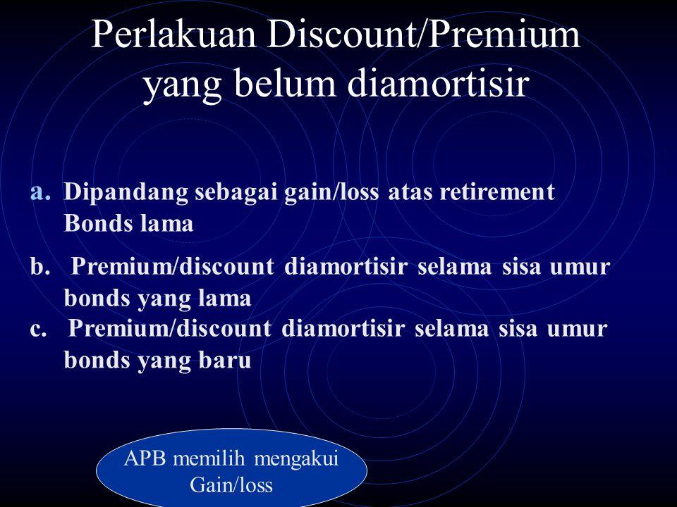 Perlakuan Discount/Premium yang belum diamortisir APB memilih mengakui Gain/loss a. Dipandang sebagai gain/loss atas retirement Bonds lama b. Premium/
