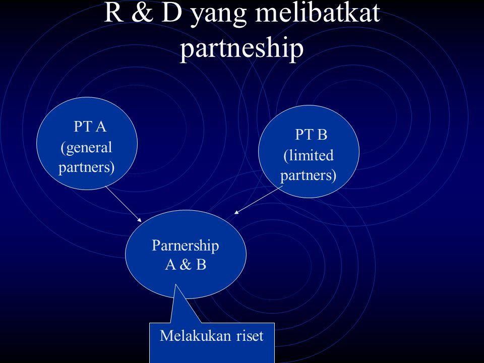 R & D yang melibatkat partneship PT A (general partners) Parnership A & B PT B (limited partners) Melakukan riset