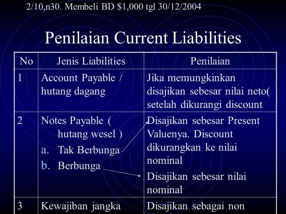Penilaian Current Liabilities NoJenis LiabilitiesPenilaian 1Account Payable / hutang dagang Jika memungkinkan disajikan sebesar nilai neto( setelah di
