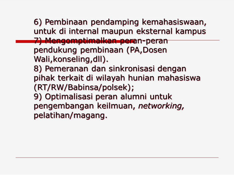 6) Pembinaan pendamping kemahasiswaan, untuk di internal maupun eksternal kampus 7) Mengomptimalkan peran-peran pendukung pembinaan (PA,Dosen Wali,kon