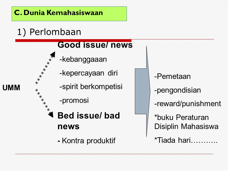 1) Perlombaan UMM Good issue/ news -kebanggaaan -kepercayaan diri -spirit berkompetisi -promosi Bed issue/ bad news - Kontra produktif -Pemetaan -peng