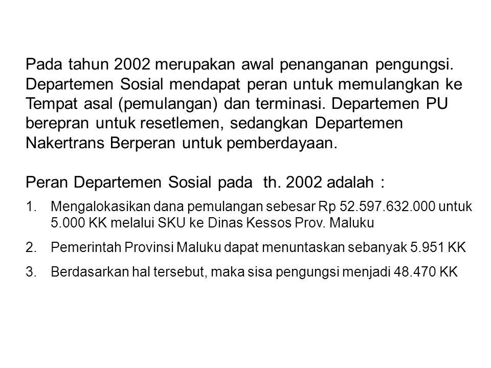 Pada tahun 2002 merupakan awal penanganan pengungsi.