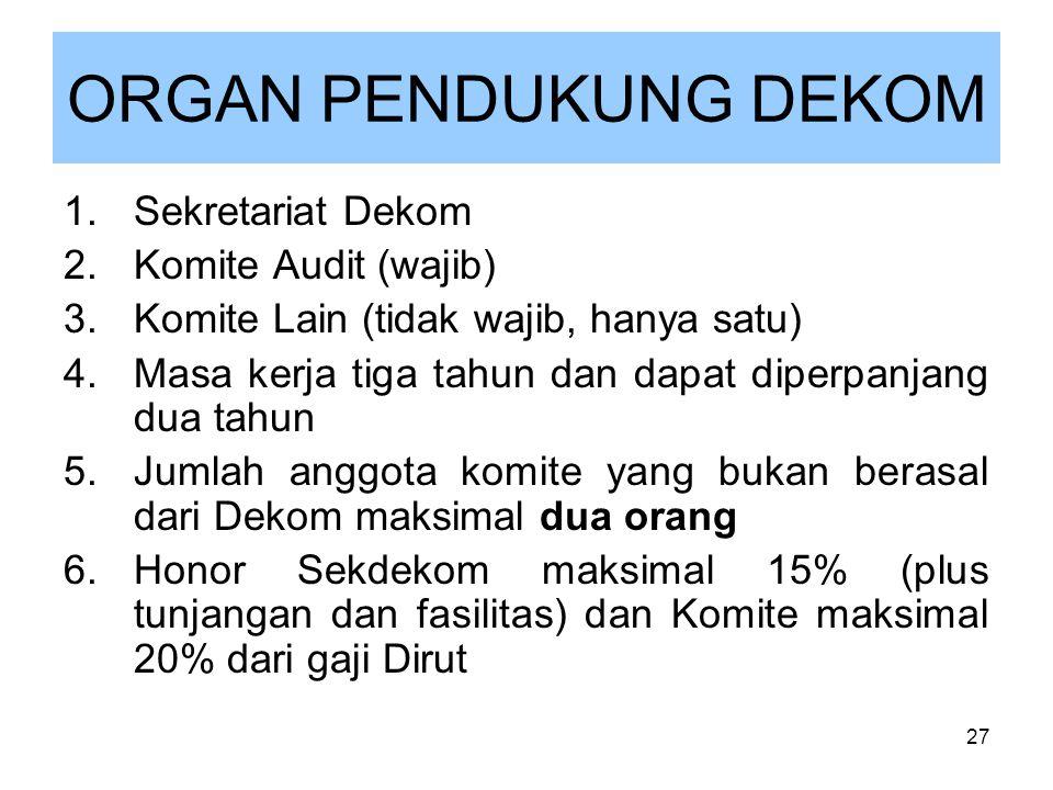 27 ORGAN PENDUKUNG DEKOM 1.Sekretariat Dekom 2.Komite Audit (wajib) 3.Komite Lain (tidak wajib, hanya satu) 4.Masa kerja tiga tahun dan dapat diperpan