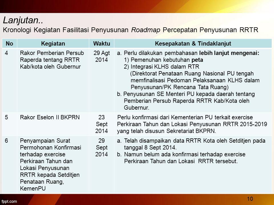 Lanjutan.. Kronologi Kegiatan Fasilitasi Penyusunan Roadmap Percepatan Penyusunan RRTR 10 NoKegiatanWaktuKesepakatan & Tindaklanjut 4Rakor Pemberian P
