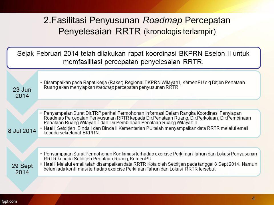 2.Fasilitasi Penyusunan Roadmap Percepatan Penyelesaian RRTR (kronologis terlampir) 23 Jun 2014 Disampaikan pada Rapat Kerja (Raker) Regional BKPRN Wi