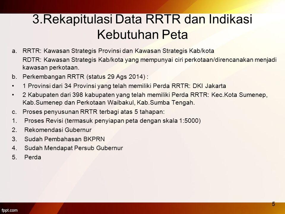 3.Rekapitulasi Data RRTR dan Indikasi Kebutuhan Peta a.RRTR: Kawasan Strategis Provinsi dan Kawasan Strategis Kab/kota RDTR: Kawasan Strategis Kab/kot