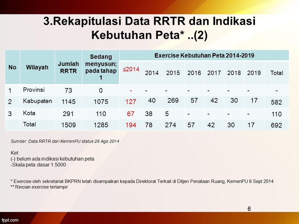 3.Rekapitulasi Data RRTR dan Indikasi Kebutuhan Peta*..(2) 6 NoWilayah Jumlah RRTR Sedang menyusun; pada tahap 1 Exercise Kebutuhan Peta 2014-2019 ≤20