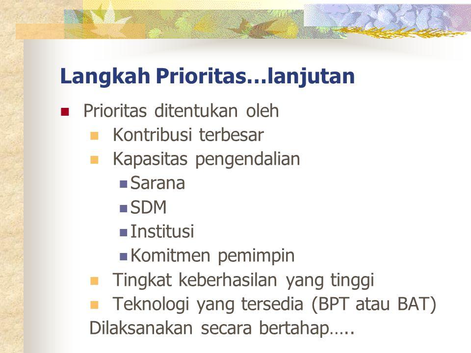 Prioritas ditentukan oleh Kontribusi terbesar Kapasitas pengendalian Sarana SDM Institusi Komitmen pemimpin Tingkat keberhasilan yang tinggi Teknologi yang tersedia (BPT atau BAT) Dilaksanakan secara bertahap…..
