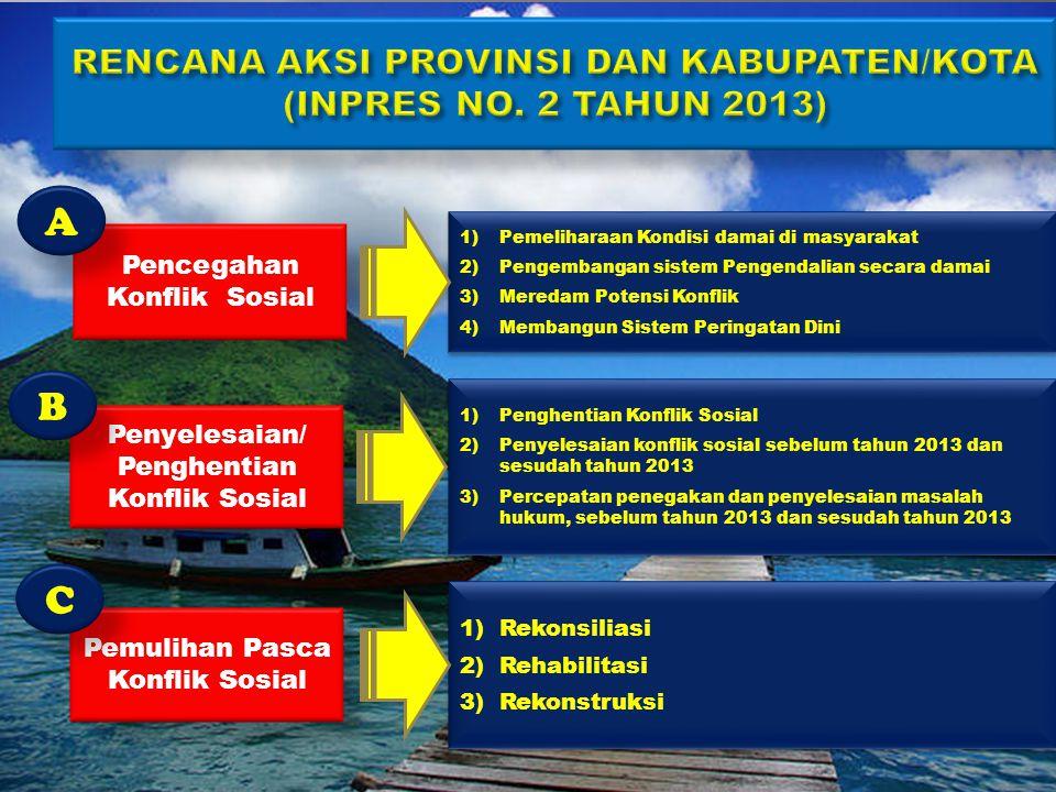 Pencegahan Konflik Sosial Penyelesaian/ Penghentian Konflik Sosial Pemulihan Pasca Konflik Sosial 1)Pemeliharaan Kondisi damai di masyarakat 2)Pengemb