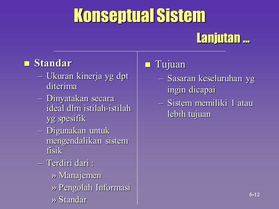Konseptual Sistem Lanjutan … n Standar –Ukuran kinerja yg dpt diterima –Dinyatakan secara ideal dlm istilah-istilah yg spesifik –Digunakan untuk menge