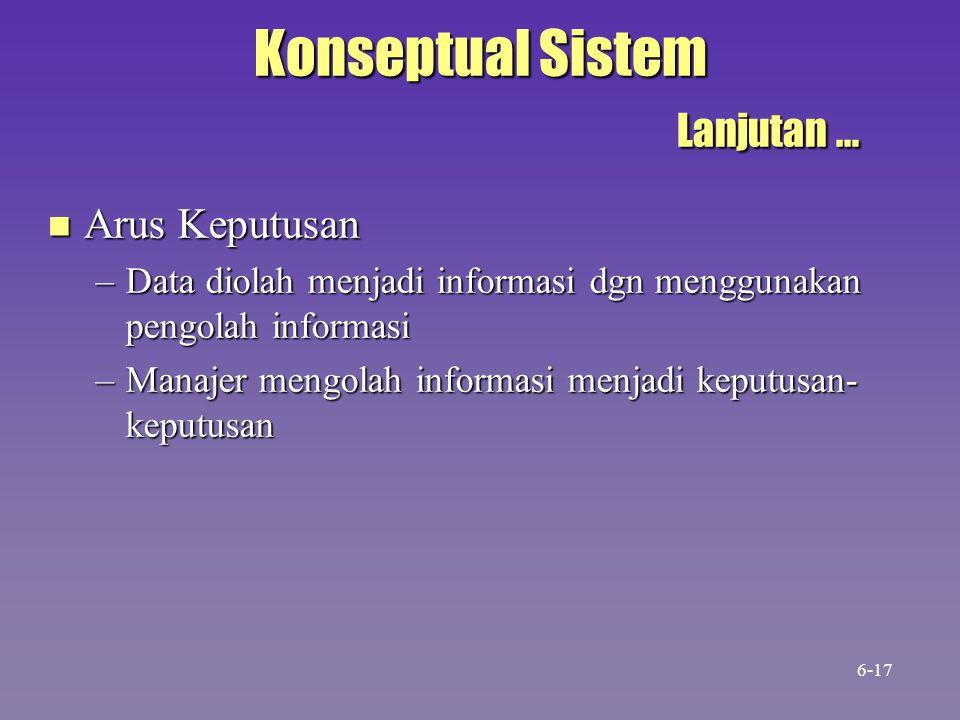 Konseptual Sistem Lanjutan … n Arus Keputusan –Data diolah menjadi informasi dgn menggunakan pengolah informasi –Manajer mengolah informasi menjadi ke