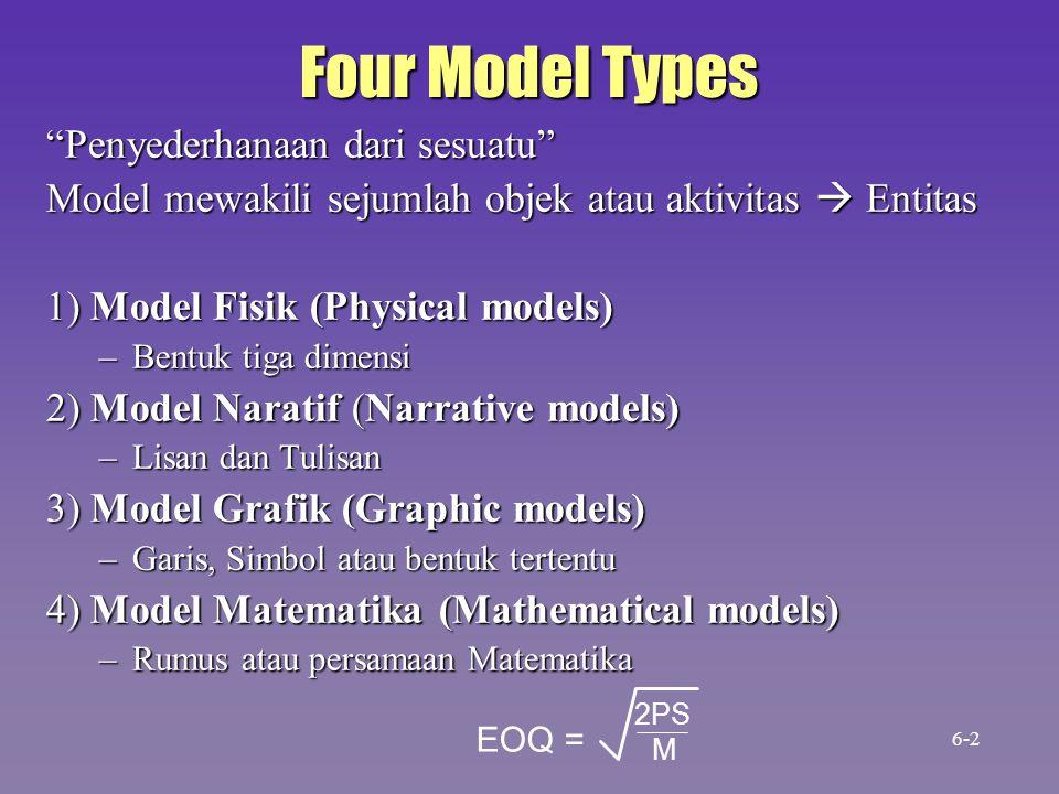 """Four Model Types """"Penyederhanaan dari sesuatu"""" Model mewakili sejumlah objek atau aktivitas  Entitas 1) Model Fisik (Physical models) –Bentuk tiga di"""