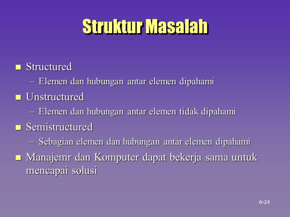 Struktur Masalah n Structured –Elemen dan hubungan antar elemen dipahami n Unstructured –Elemen dan hubungan antar elemen tidak dipahami n Semistructu