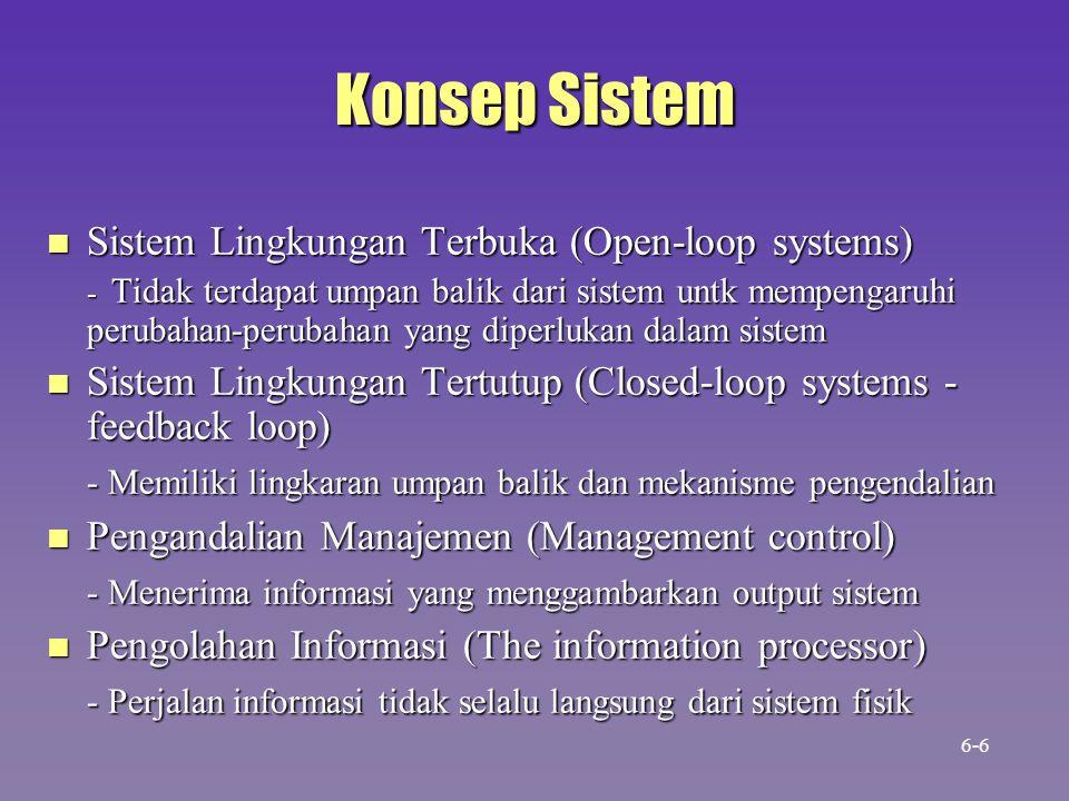 Konsep Sistem n Sistem Lingkungan Terbuka (Open-loop systems) - Tidak terdapat umpan balik dari sistem untk mempengaruhi perubahan-perubahan yang dipe