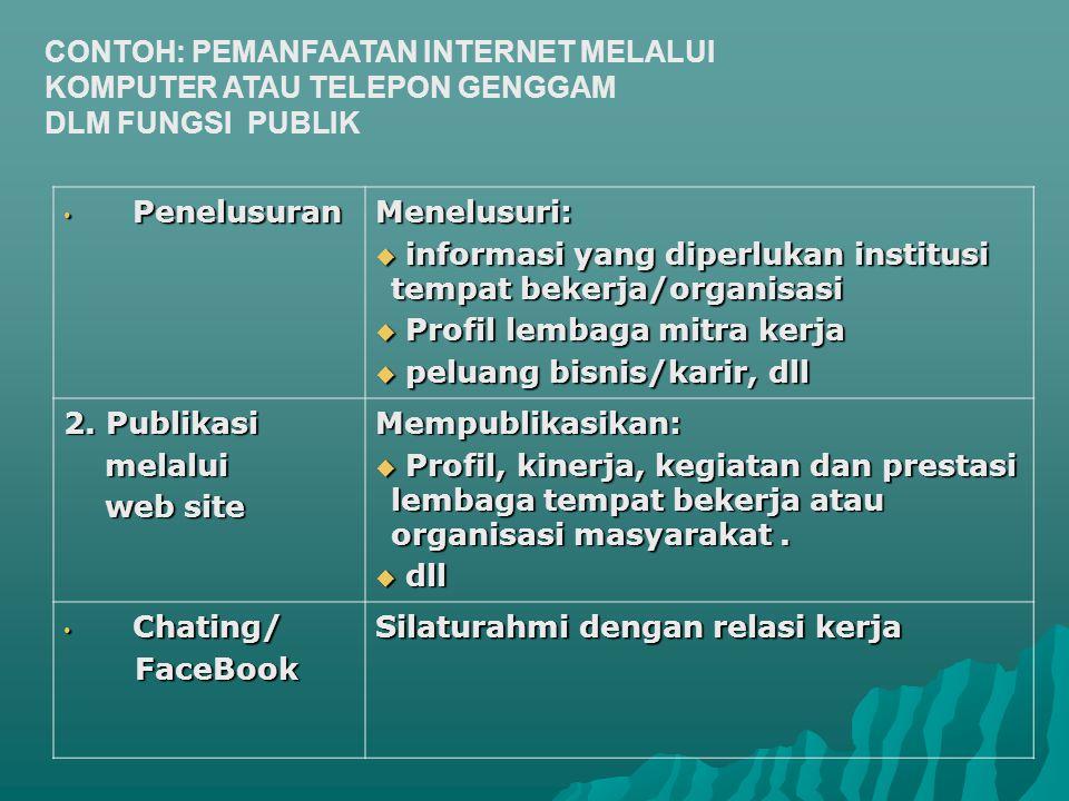Penelusuran PenelusuranMenelusuri:  informasi yang diperlukan institusi tempat bekerja/organisasi  Profil lembaga mitra kerja  peluang bisnis/karir, dll 2.