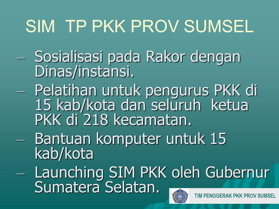 SIM TP PKK PROV SUMSEL – Sosialisasi pada Rakor dengan Dinas/instansi.