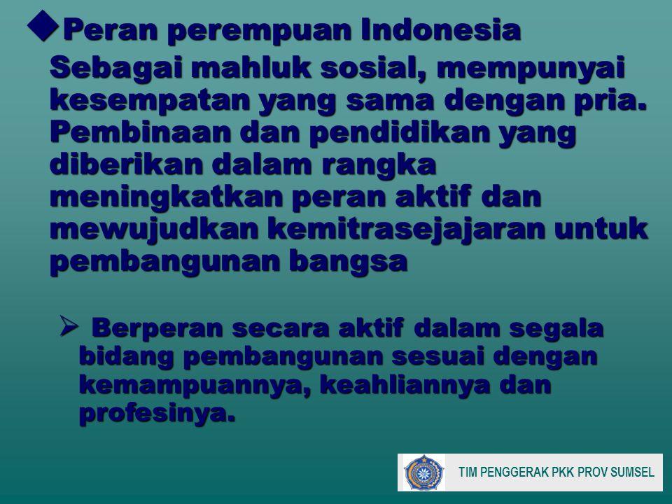  Peran perempuan Indonesia Sebagai mahluk sosial, mempunyai kesempatan yang sama dengan pria.