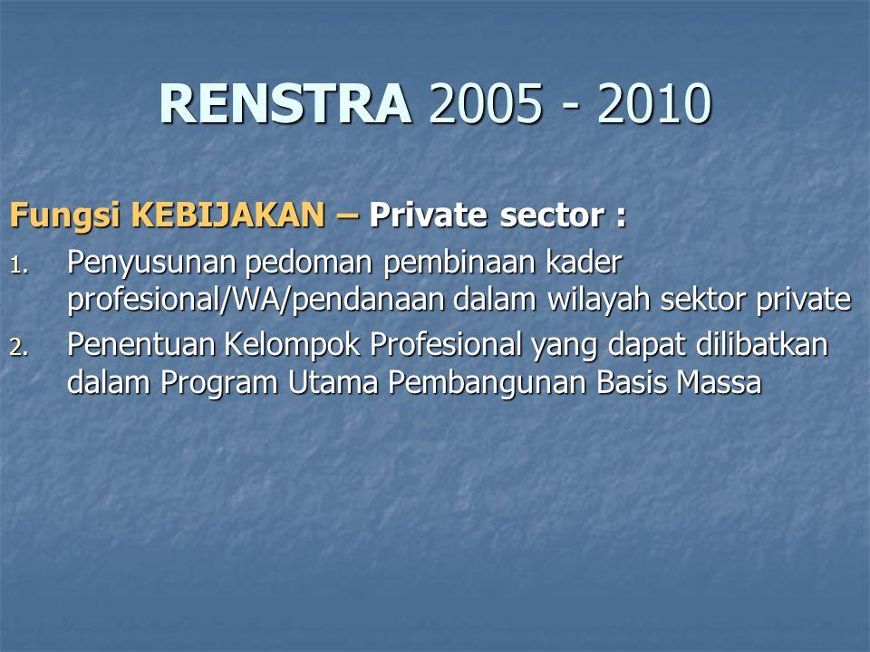RENSTRA 2005 - 2010 Fungsi PEMBINAAN – Third sector : 1.