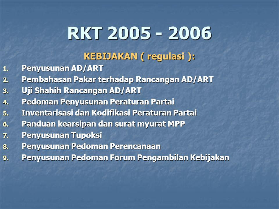 RKT 2005 - 2006 KEBIJAKAN ( regulasi ): 1.Perumusan Konsep Konsolidasi Ideologi 2.