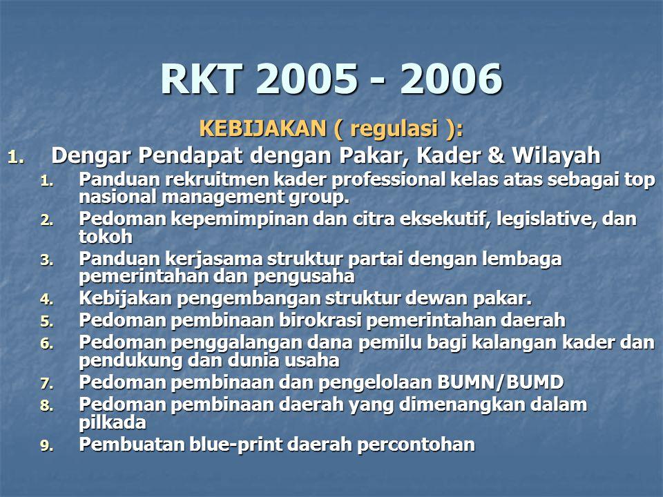 RKT 2005 - 2006 KEBIJAKAN ( regulasi ): 1.Penyusunan Grand Desain Indonesia Baru : 1.