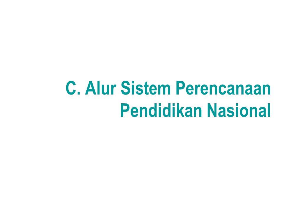 C. Alur Sistem Perencanaan Pendidikan Nasional
