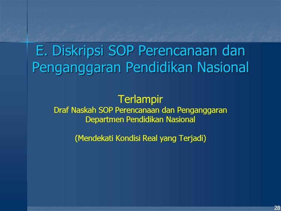 28 E. Diskripsi SOP Perencanaan dan Penganggaran Pendidikan Nasional E. Diskripsi SOP Perencanaan dan Penganggaran Pendidikan Nasional Terlampir Draf