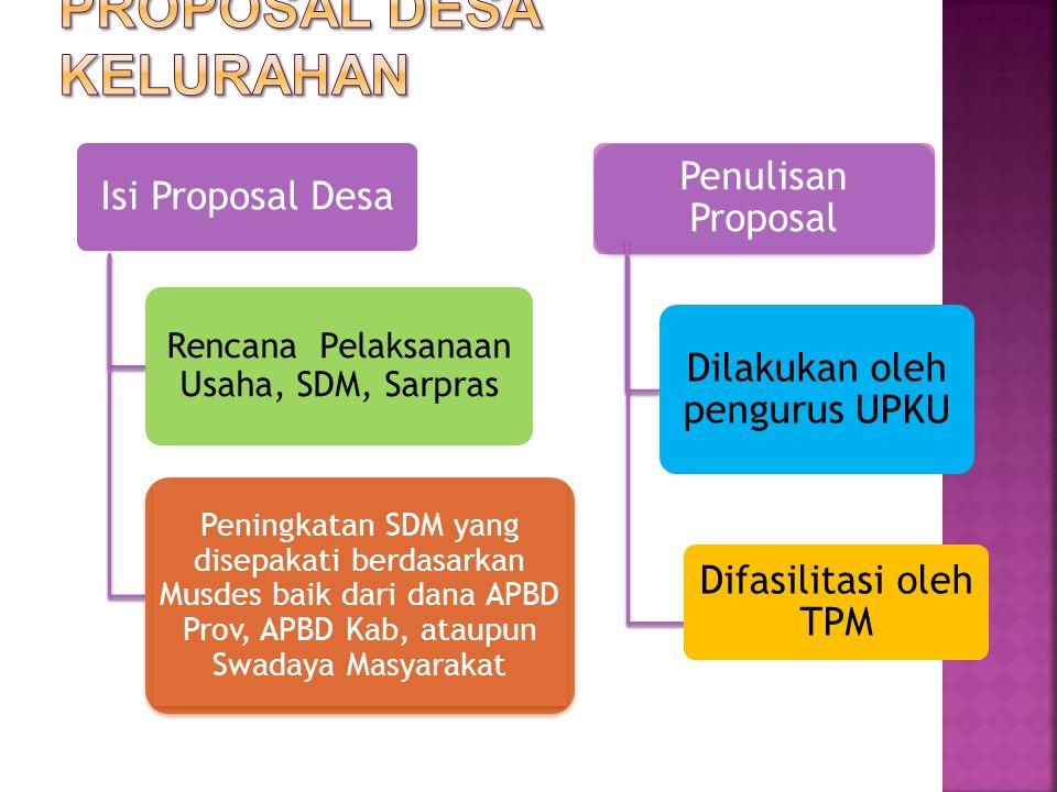 Isi Proposal Desa Rencana Pelaksanaan Usaha, SDM, Sarpras Peningkatan SDM yang disepakati berdasarkan Musdes baik dari dana APBD Prov, APBD Kab, ataupun Swadaya Masyarakat Penulisan Proposal Dilakukan oleh pengurus UPKU Difasilitasi oleh TPM