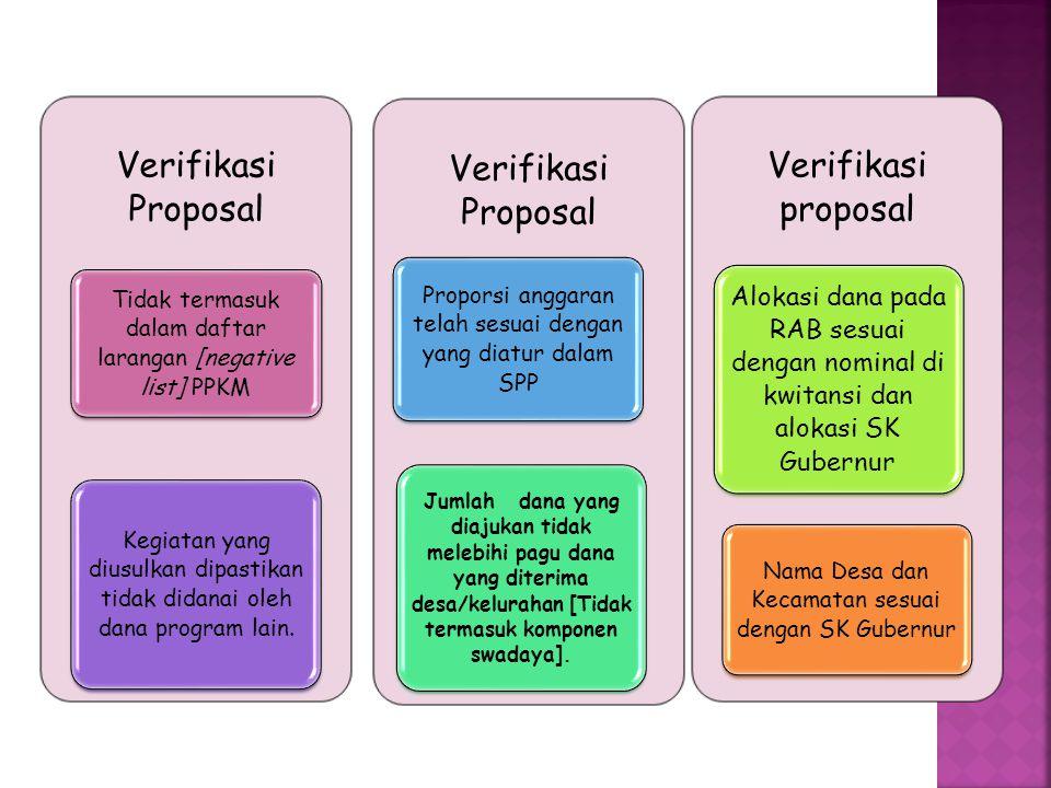 Lembar Pengesahan Proposal ditandatangani Ketua UPK diketahui Kepala Desa/Kelurahan, TPM dan TFK Permohonan Pencairan kepada Gubernur Jawa Timur untuk
