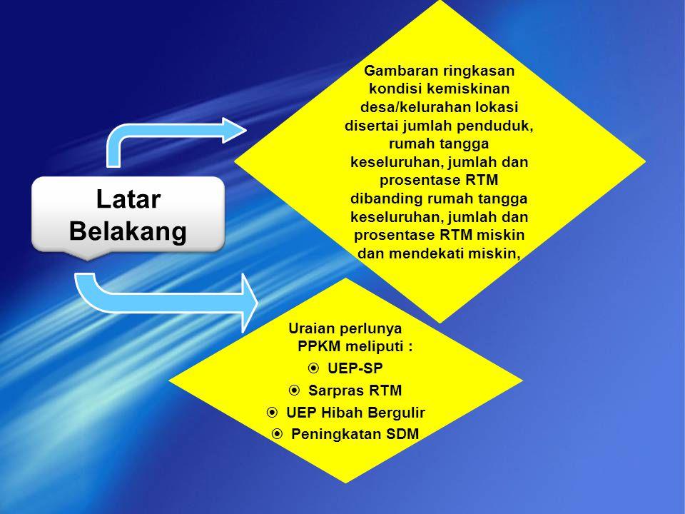 Isi/Batang Tubuh Proposal Bab I Pendahuluan Latar Belakang Maksud dan Tujuan Lokasi dan Calon Sasaran (RTM) Pelaksana Bab II Pelaksanaan Jenis Kegiata