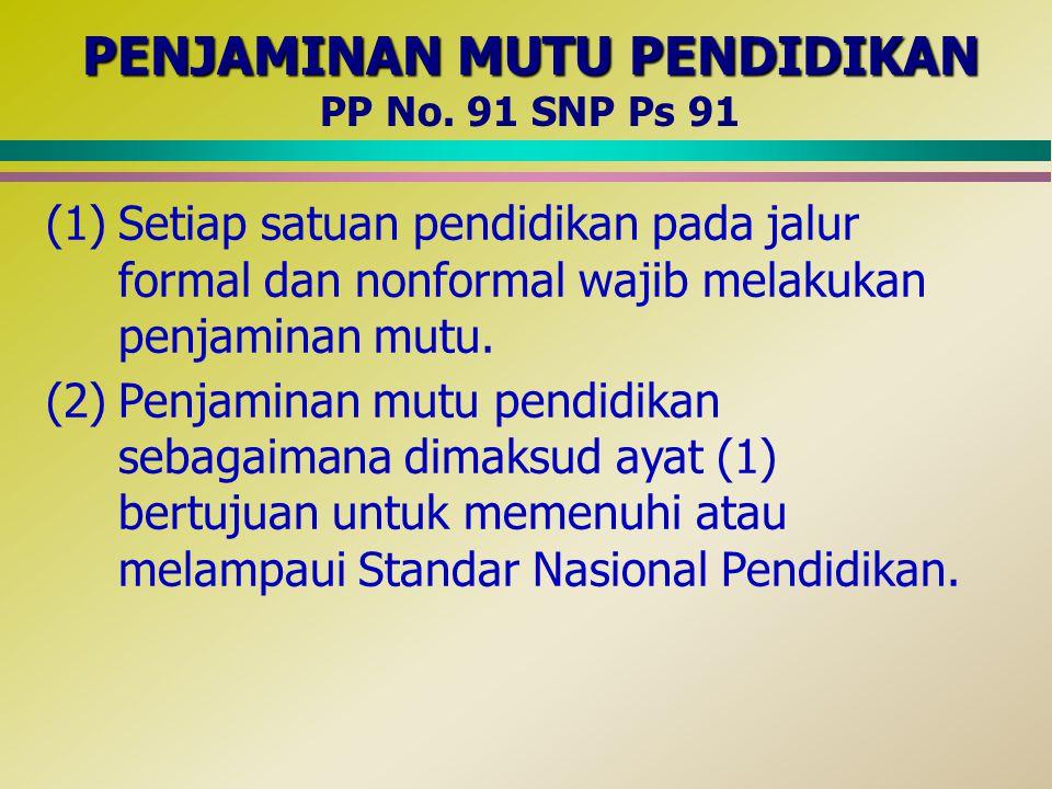 PENJAMINAN MUTU PENDIDIKAN PP No. 91 SNP Ps 91 (1)Setiap satuan pendidikan pada jalur formal dan nonformal wajib melakukan penjaminan mutu. (2)Penjami