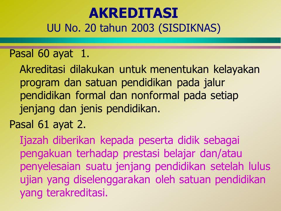 AKREDITASI UU No. 20 tahun 2003 (SISDIKNAS) Pasal 60 ayat 1. Akreditasi dilakukan untuk menentukan kelayakan program dan satuan pendidikan pada jalur