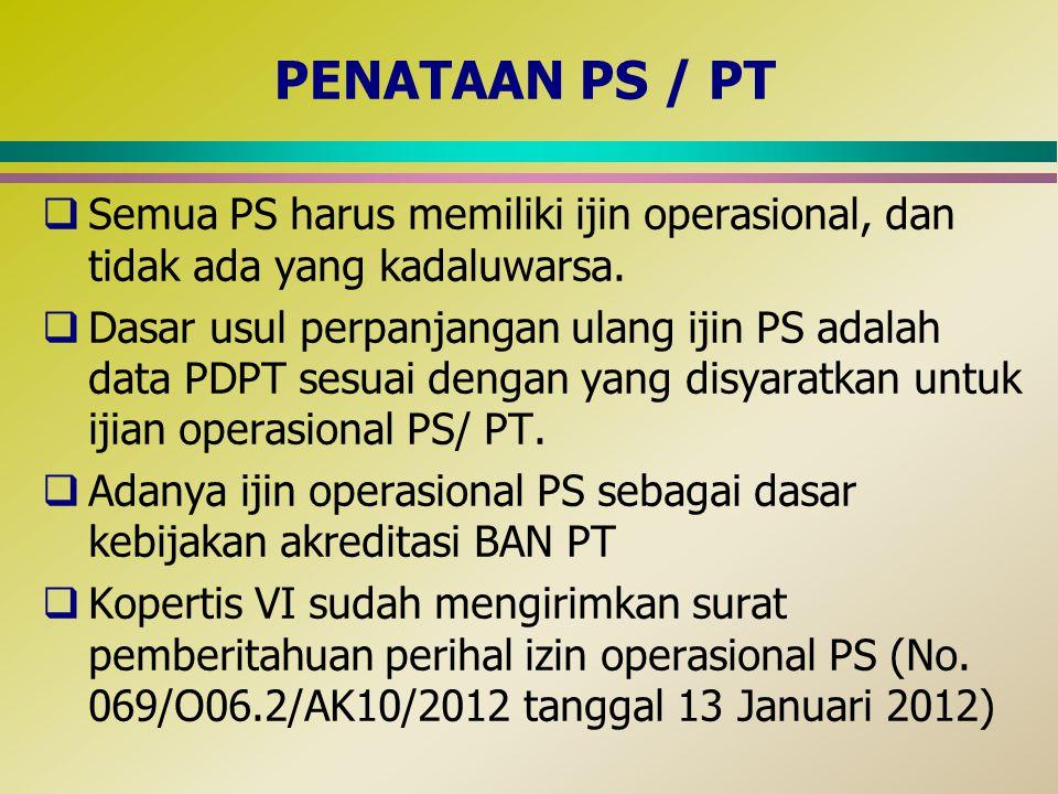PENATAAN PS / PT  Semua PS harus memiliki ijin operasional, dan tidak ada yang kadaluwarsa.  Dasar usul perpanjangan ulang ijin PS adalah data PDPT
