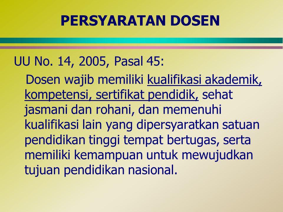 PERSYARATAN DOSEN UU No. 14, 2005, Pasal 45: Dosen wajib memiliki kualifikasi akademik, kompetensi, sertifikat pendidik, sehat jasmani dan rohani, dan