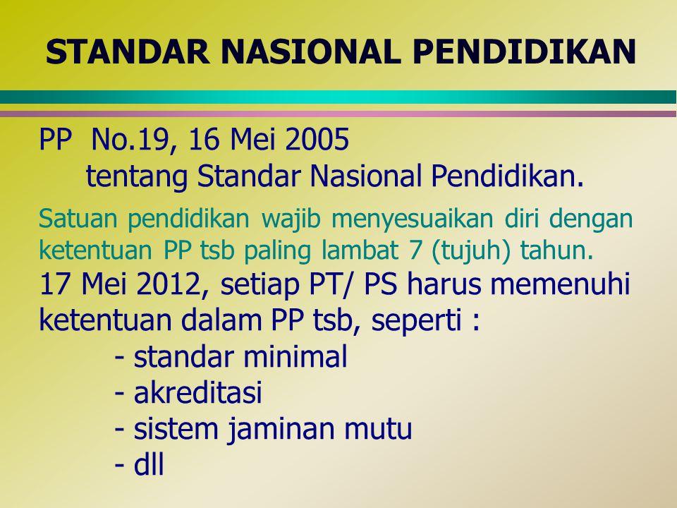 STANDAR NASIONAL PENDIDIKAN PP No.19, 16 Mei 2005 tentang Standar Nasional Pendidikan. Satuan pendidikan wajib menyesuaikan diri dengan ketentuan PP t