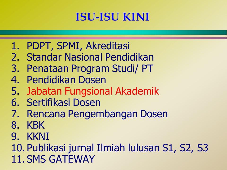 ISU-ISU KINI 1.PDPT, SPMI, Akreditasi 2.Standar Nasional Pendidikan 3.Penataan Program Studi/ PT 4.Pendidikan Dosen 5.Jabatan Fungsional Akademik 6.Se
