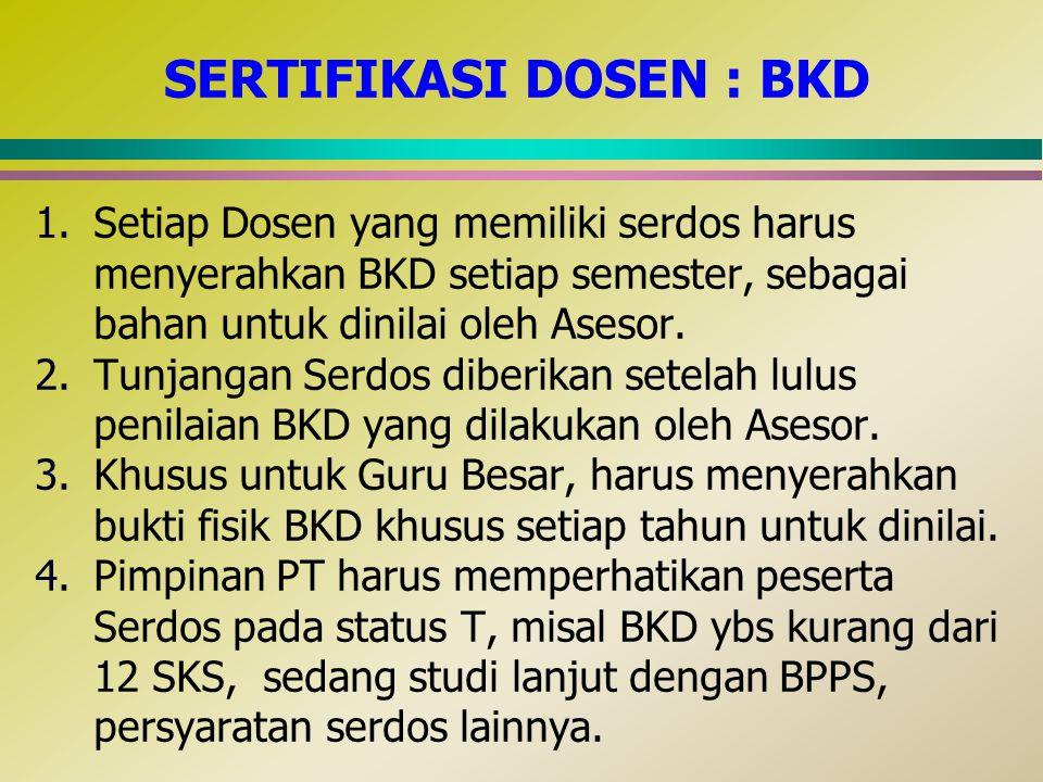 SERTIFIKASI DOSEN : BKD 1.Setiap Dosen yang memiliki serdos harus menyerahkan BKD setiap semester, sebagai bahan untuk dinilai oleh Asesor. 2.Tunjanga