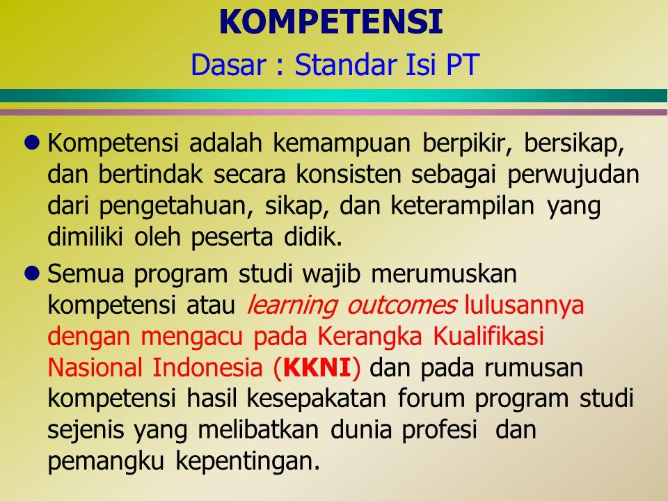 KOMPETENSI Dasar : Standar Isi PT lKompetensi adalah kemampuan berpikir, bersikap, dan bertindak secara konsisten sebagai perwujudan dari pengetahuan,
