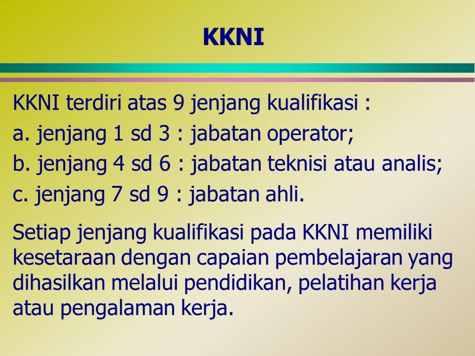 KKNI KKNI terdiri atas 9 jenjang kualifikasi : a. jenjang 1 sd 3 : jabatan operator; b. jenjang 4 sd 6 : jabatan teknisi atau analis; c. jenjang 7 sd
