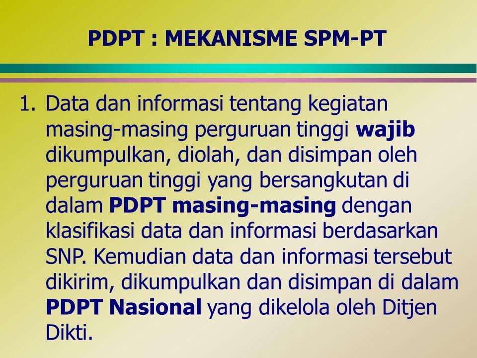 PENDIDIKAN DOSEN Studi lanjut (S2, S3) dapat menggunakan beasiswa BPPS (dalam negeri) dan beasiswa luar negeri sesuai dengan negera yang dituju.