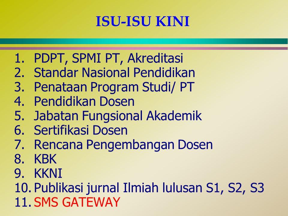 ISU-ISU KINI 1.PDPT, SPMI PT, Akreditasi 2.Standar Nasional Pendidikan 3.Penataan Program Studi/ PT 4.Pendidikan Dosen 5.Jabatan Fungsional Akademik 6