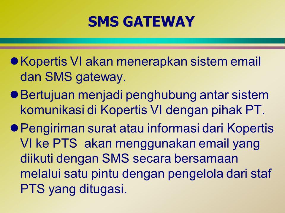 SMS GATEWAY lKopertis VI akan menerapkan sistem email dan SMS gateway. lBertujuan menjadi penghubung antar sistem komunikasi di Kopertis VI dengan pih