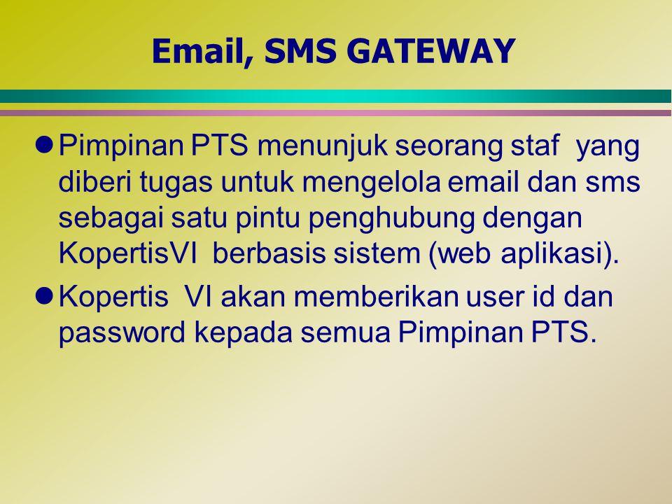 Email, SMS GATEWAY lPimpinan PTS menunjuk seorang staf yang diberi tugas untuk mengelola email dan sms sebagai satu pintu penghubung dengan KopertisVI