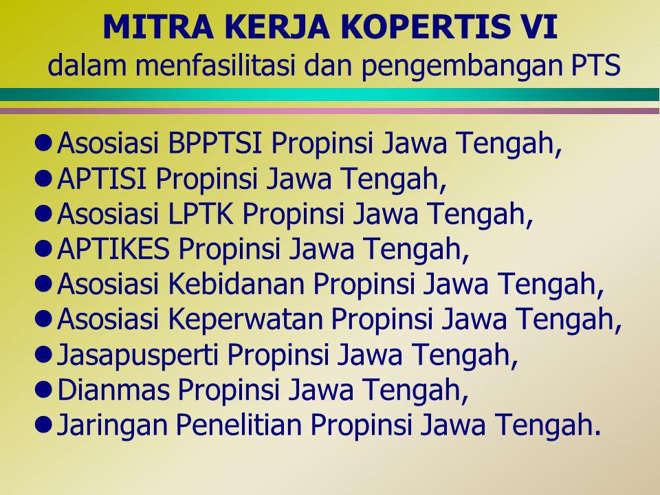 MITRA KERJA KOPERTIS VI dalam menfasilitasi dan pengembangan PTS lAsosiasi BPPTSI Propinsi Jawa Tengah, lAPTISI Propinsi Jawa Tengah, lAsosiasi LPTK P