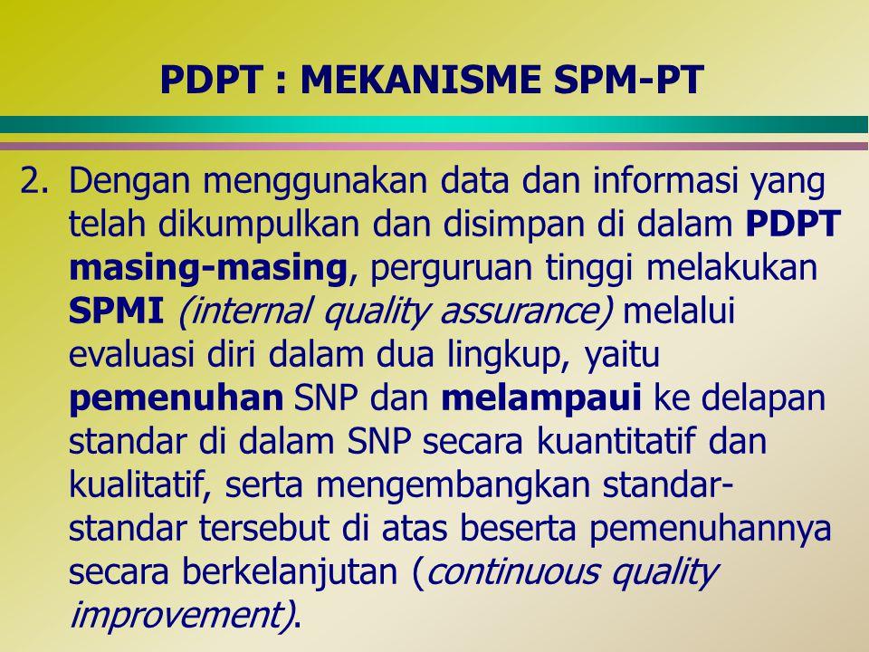 PDPT : KELEMBAGAAN SPM-PT Direktorat Jenderal Pendidikan Tinggi bertanggungjawab atas pengelolaan PDPT Nasional; Setiap perguruan tinggi bertanggungjawab atas pengelolaan PDPT masing-masing dan pelaksanaan SPMI PT.